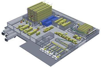 Розподільчі та дистрибуційні центри
